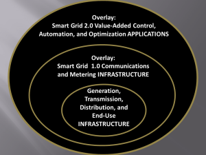 Final Smart Grid Onion Value Chain of 1.0 to 2.0