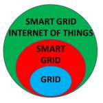 SG IIoT Logo Powerpoint 10.12.15